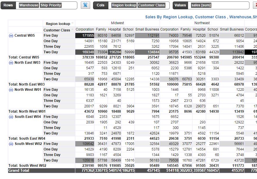 data visualization gallery d3js dataviz bigdata graphs