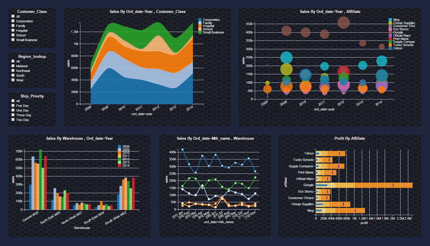 Dashboard Examples Gallery Download Dashboard