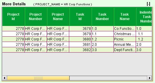 generate pdf invoice php mysql