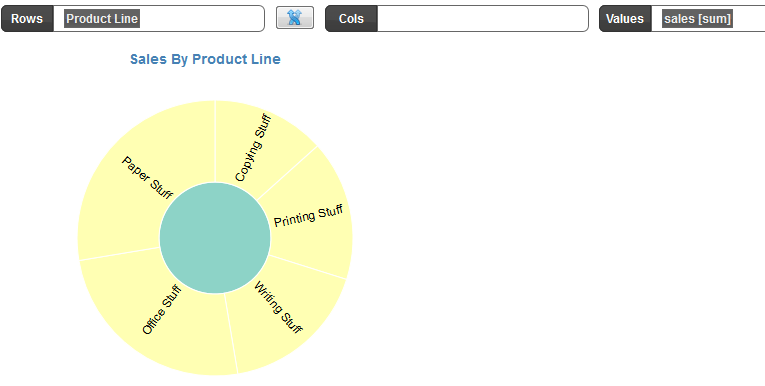 Sunburst Hierarchical | Stacked Pie Chart | Excel Dashboard