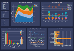 excel beautiful dashboard blue kpi