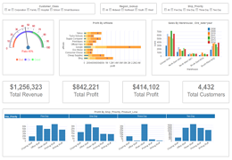 crm kpi dashboard white