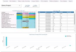 Log File Analyzer for SEO   LogTiger