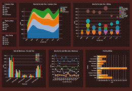 web analytics dashboard metalic