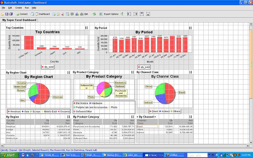 Dashboard Using Excel Create Bar Chart Infocaptor