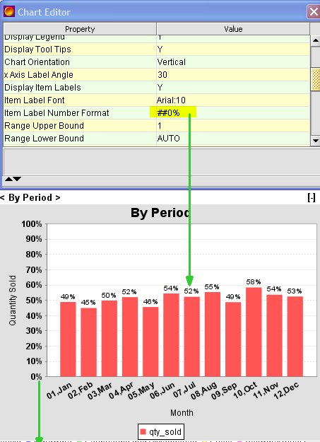 Number and Percent format for Charts (bar, line etc