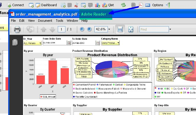 How To Build Excel Dashboards – 12 | Infocaptor Dashboard