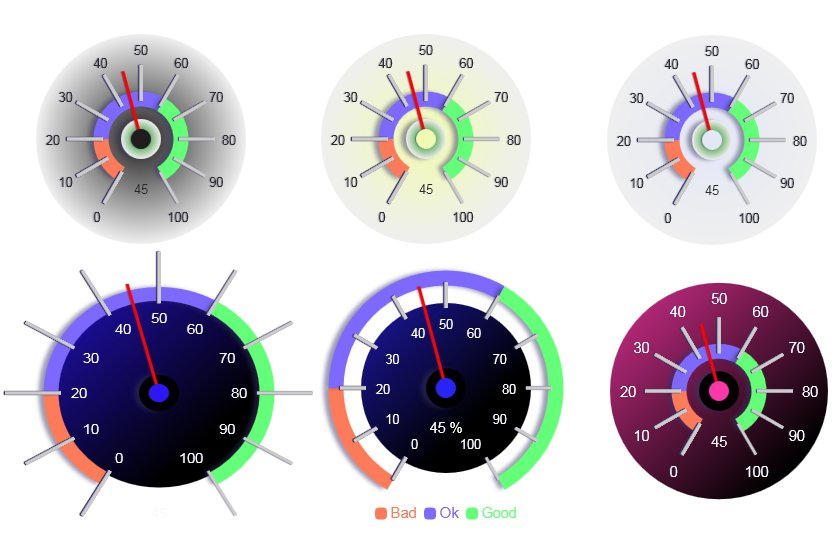 beautiful gauges speedometers dials for dashboards