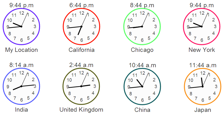 world time clock on your dashboard excel dashboards